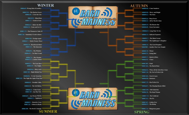 The Official BARD Madness bracket with all 68 entries taking their place in their appropriate regions.